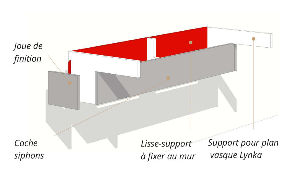 support-plan-vasque-thallis